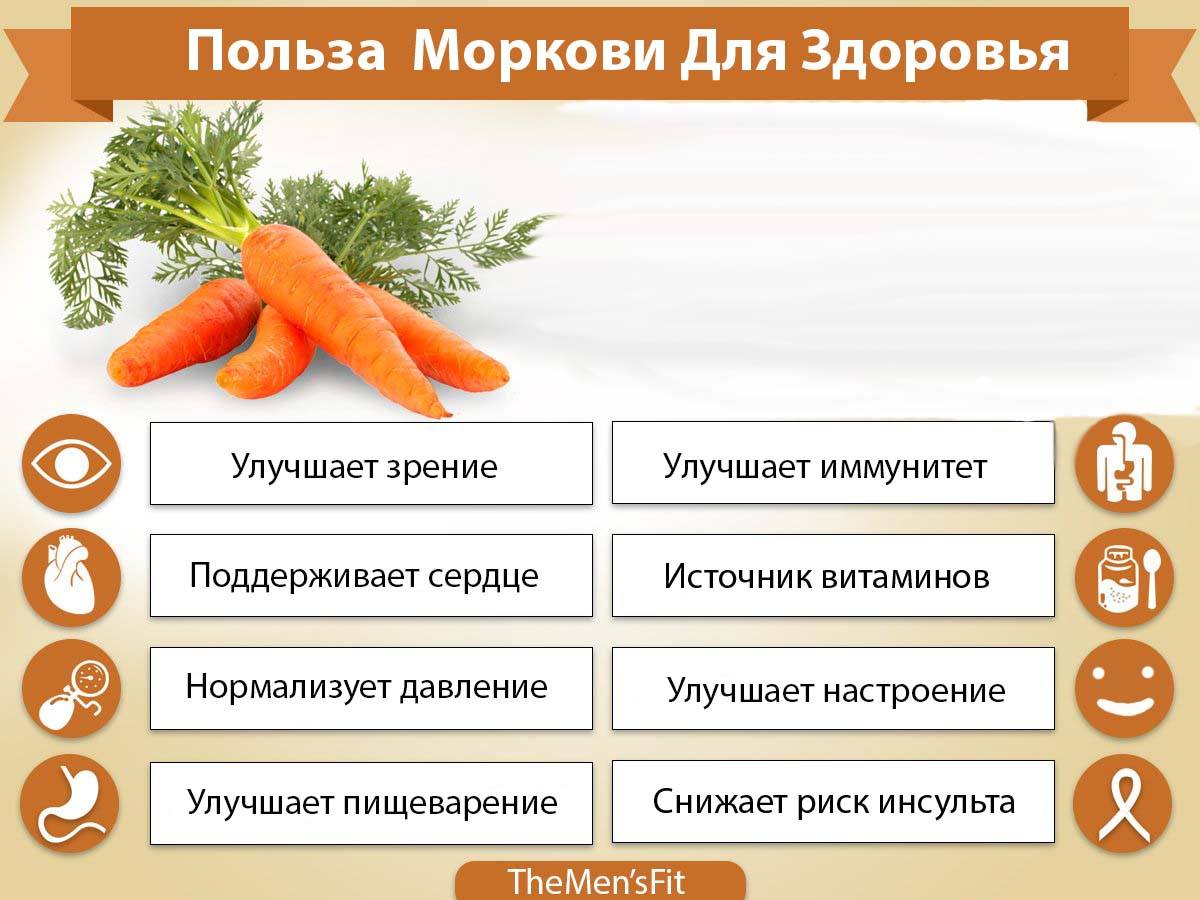 преимущества употребления морковки