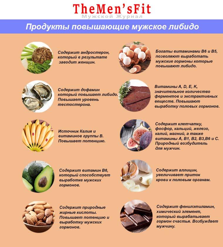 список продуктов для увеличения сексуального возбуждения у мужчин
