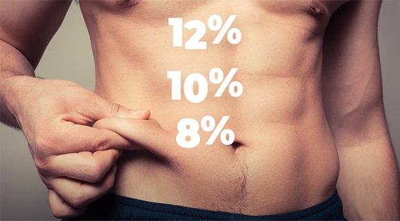 процент жира на животе у мужчины
